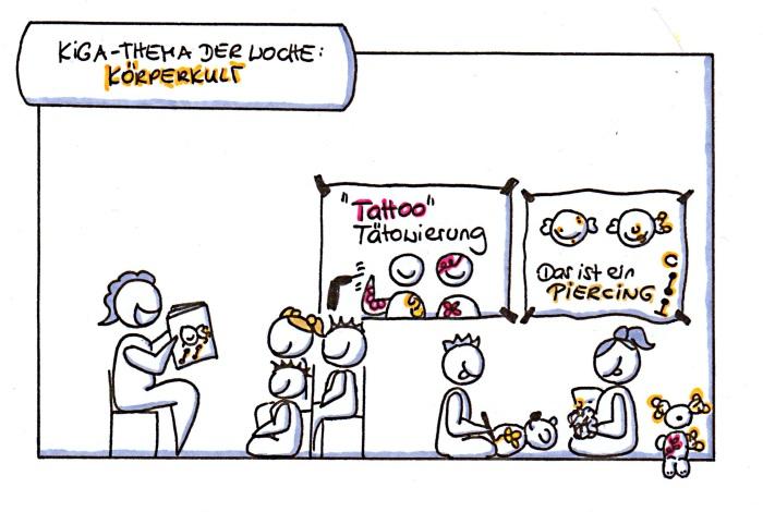 kiga_koerperkult_sippe_fuer anita 0814